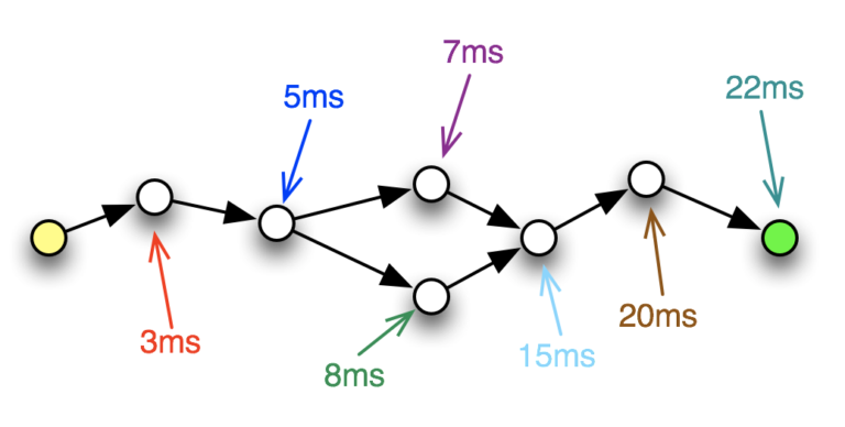Mp traceroute header 768x388