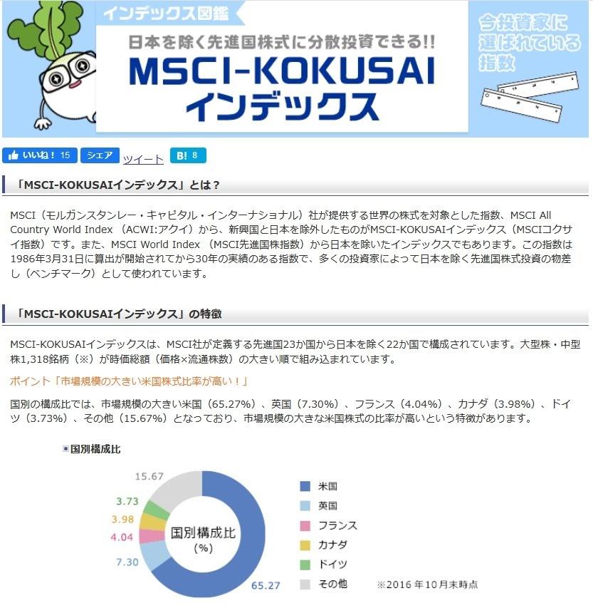 楽天証券HPのMSCI-KOKUSAI指数