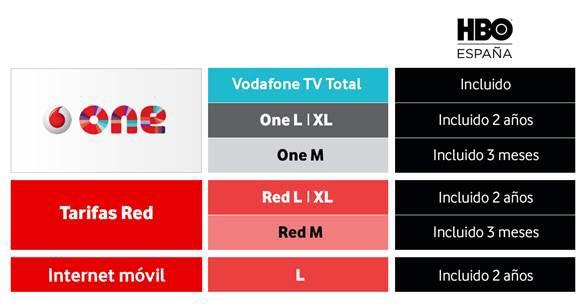 Javier Villacanas A Todo Chip Hbo Espana Gratis 2 Anos Con Vodafone