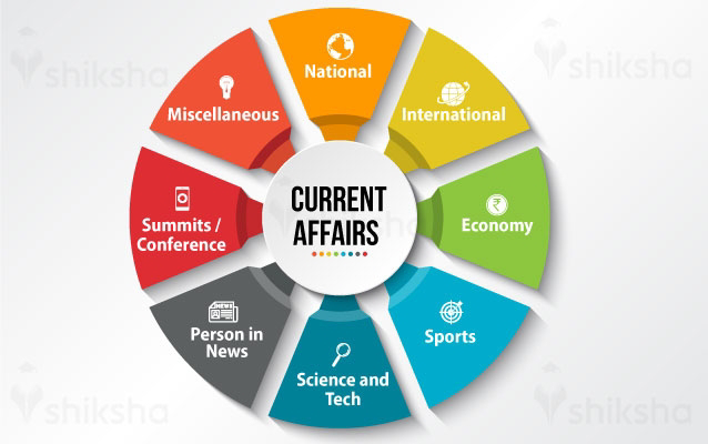 Current Affairs In Hindi – 16 August 2021 - Questions And Answer