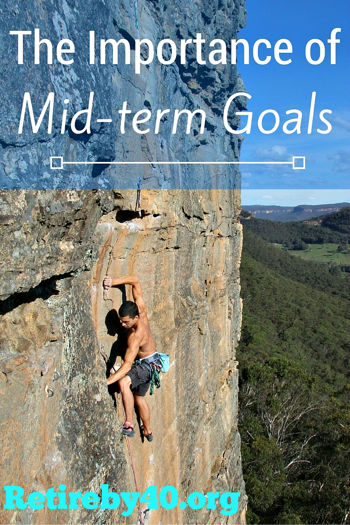 The Importance of Mid-term Goals