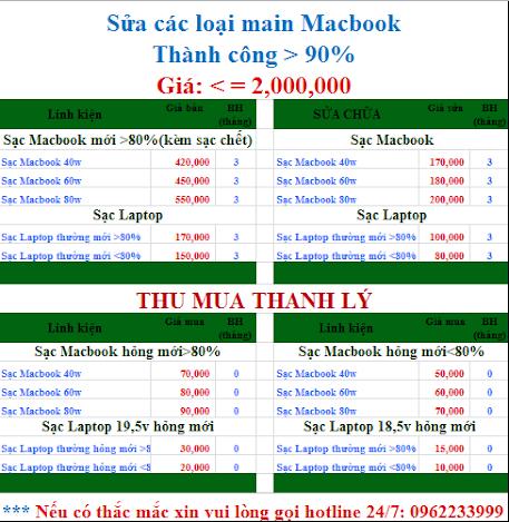 báo giá sửa main macbook và linh kiên, phụ kiện macbook