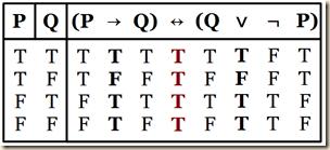 Agler 3.4.1 equivalence c