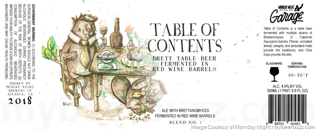 Monday Night Brewing Table Of Contents