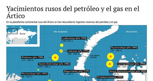 Artico-Rusia-Gas-petroleo