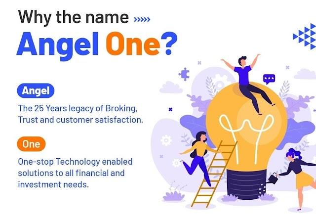 Angel One, Kya hai Angel One? Customers ko Kya Pata hona chahiye Angel One Ke Baare me?