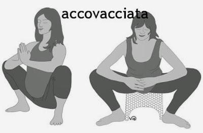fitness gravidanza