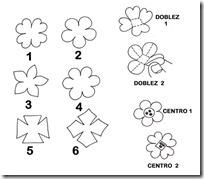 moldes de flores para tarjeta