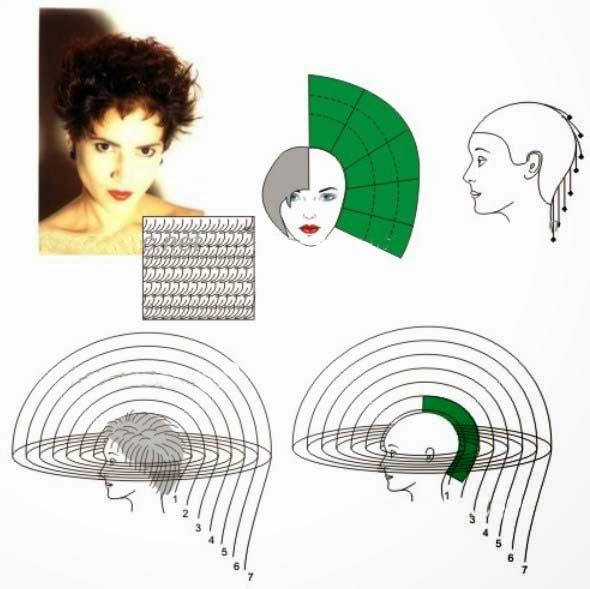 cat toc nu nang cao bon hinh the co ban 3 Cắt tóc nữ nâng cao: Kiểu tóc cho khuôn mặt trái tim