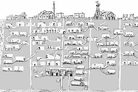Plano de la Ciudad subterránea de Derinkuyu