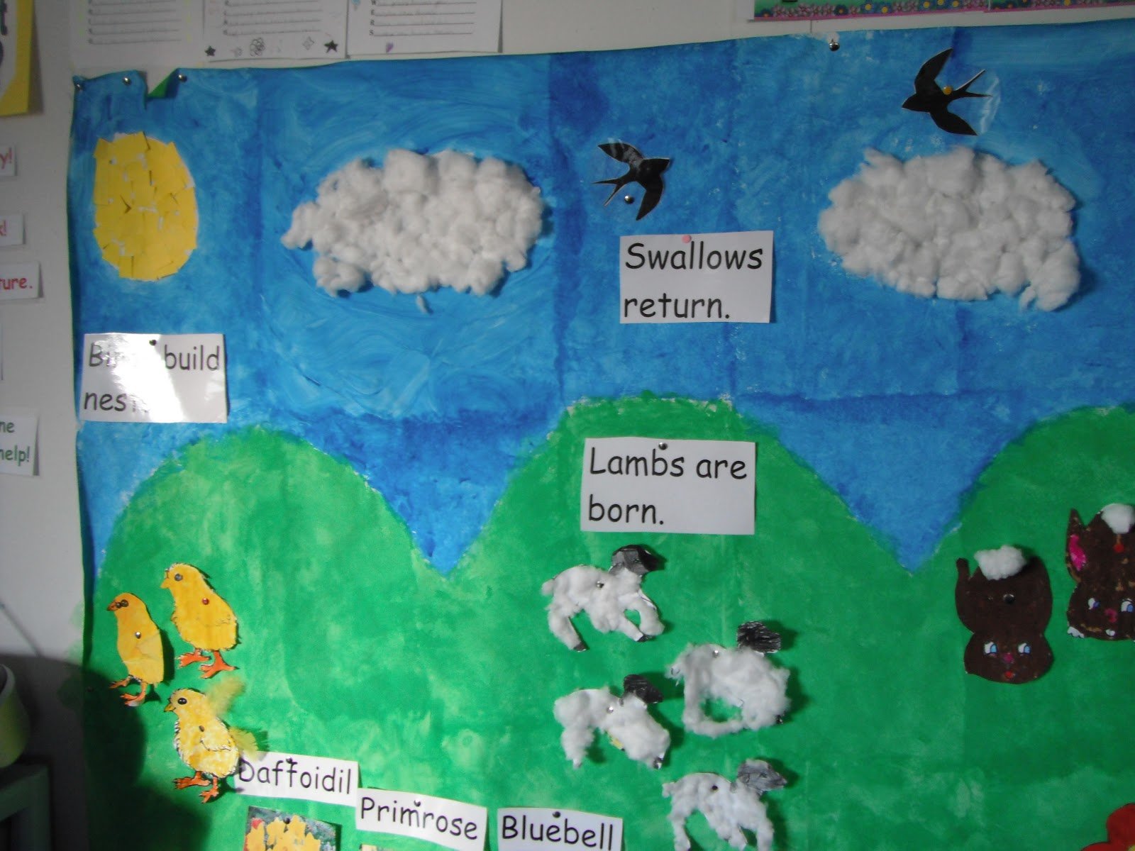 Art Music And Drama Page Spring In Second Class