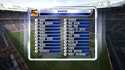 English Premier League (EPL) Scoreboard - PES 2012