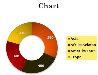 Cara Membuat Chart Grafik Yang Elegan Di Excel 2007