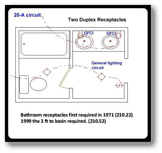 Bathroom locator