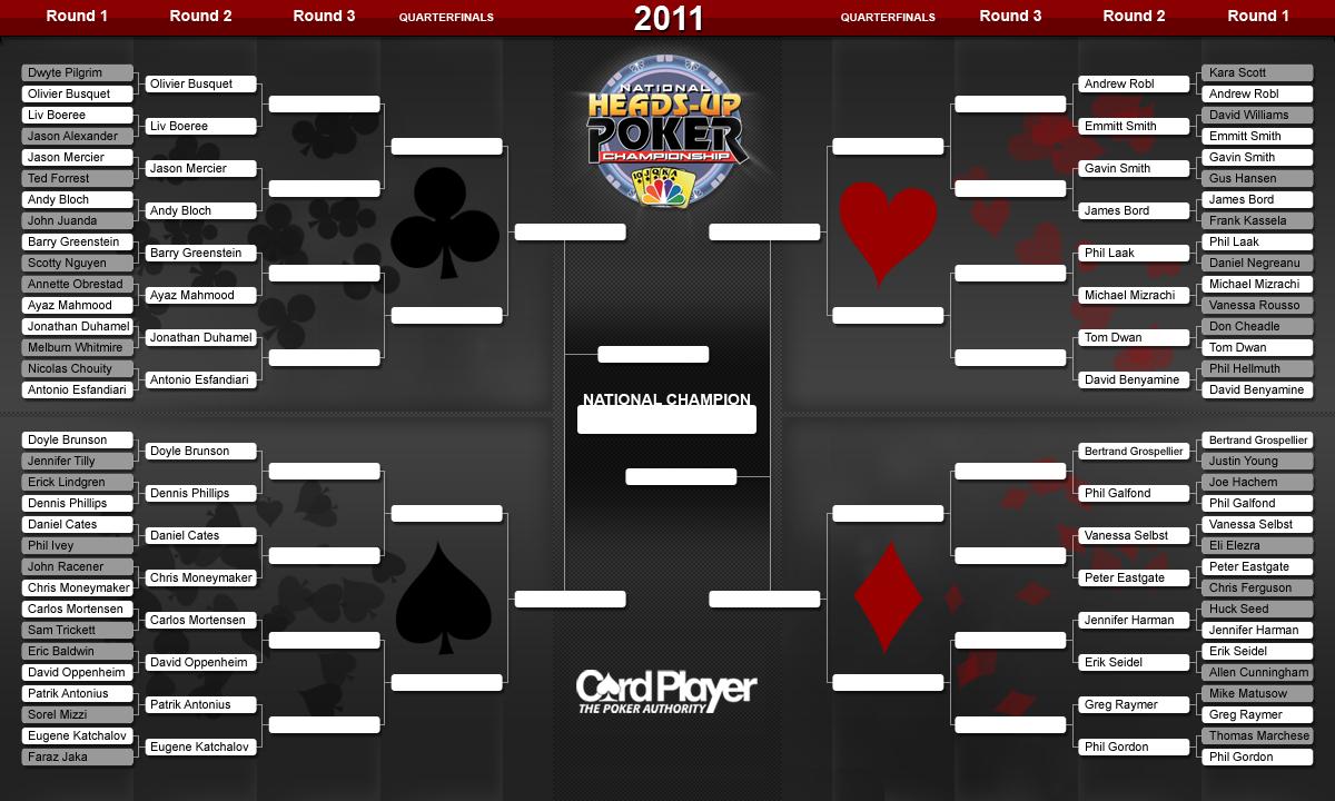 Rat poker online free