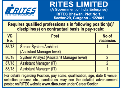 RITES Limited Advertisement 2018 indgovtjobs