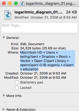 how do you copy clip art on a mac