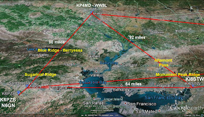 Northern California Stations in 2 meter WSPR Propagation Study. The path distances between Sacramento (KP4MD), Santa Rosa (N6GN) and Milpitas (KI6STW) are similar. There are no apparent high elevations obstructing the path from Santa Rosa to Milpitas. Mt. Allison (Elev. 2664 ft) in the Monument Peak Ridge is 3 miles away from Milpitas and directly obstructs the path to Sacramento. The Sugarloaf Ridge and Blue Ridge-Berryessa areas average 1800-2000 ft elevation and obstruct the path from Santa Rosa to Sacramento.