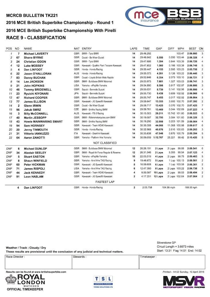 2016-bsb-silverstone-race1.jpg