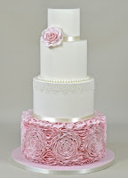 Cake Decorating Classes Stevenage