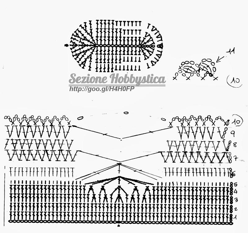 Molto scarpine | Sezione Hobbystica scarpine | La bellezza del fatto a mano PE52
