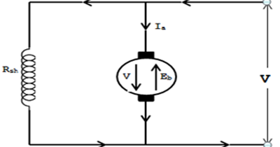 dc motor voltage equation and power equation