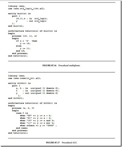 RT Level Hardware Description with VHDL:Combinational