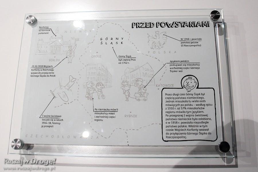 Rysunki dla najmłodszych w Muzeum Powstań Śląskich w Świętochłowicach