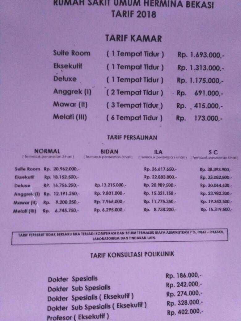 Ella's: Biaya Lahiran di Hermina Bekasi