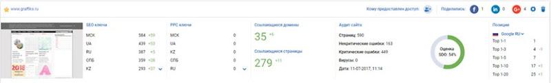 Добавление проекта в Serpstat