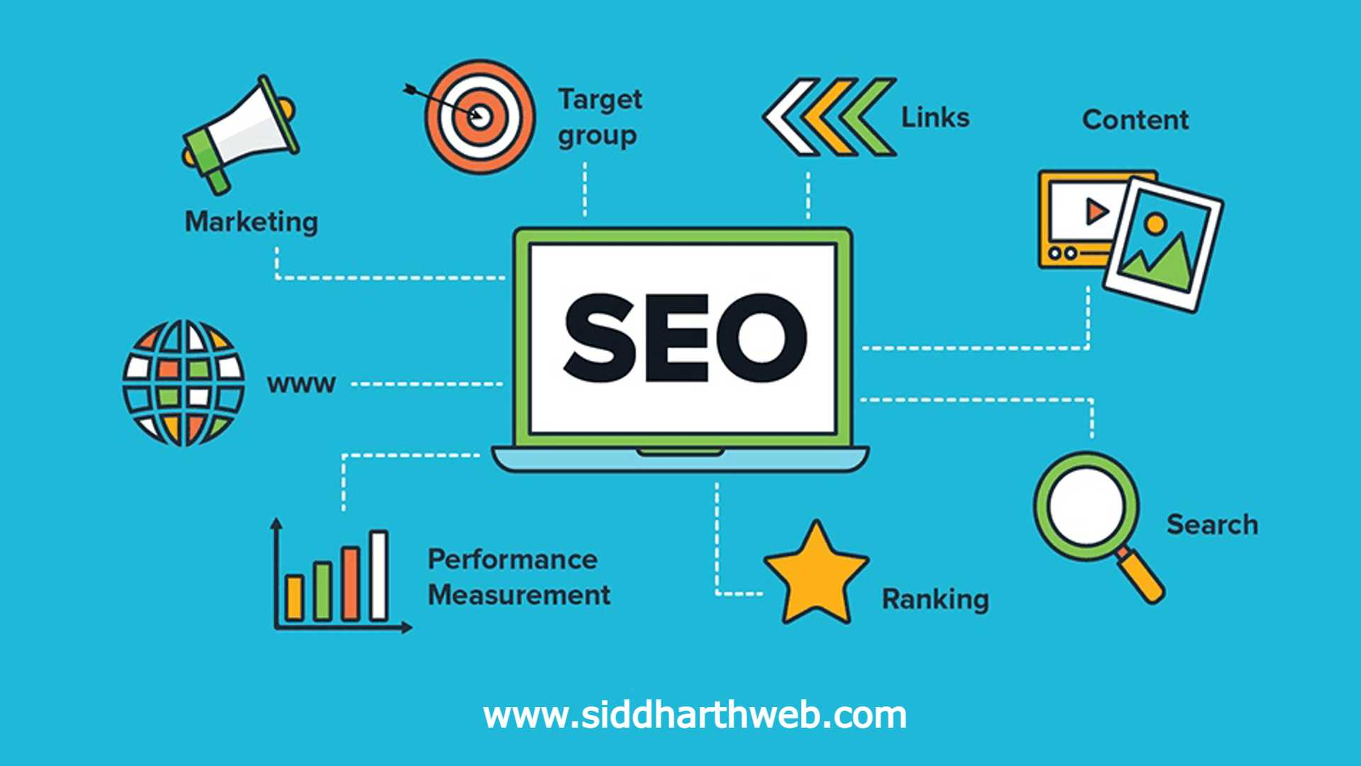 What are the kinds of SEO?