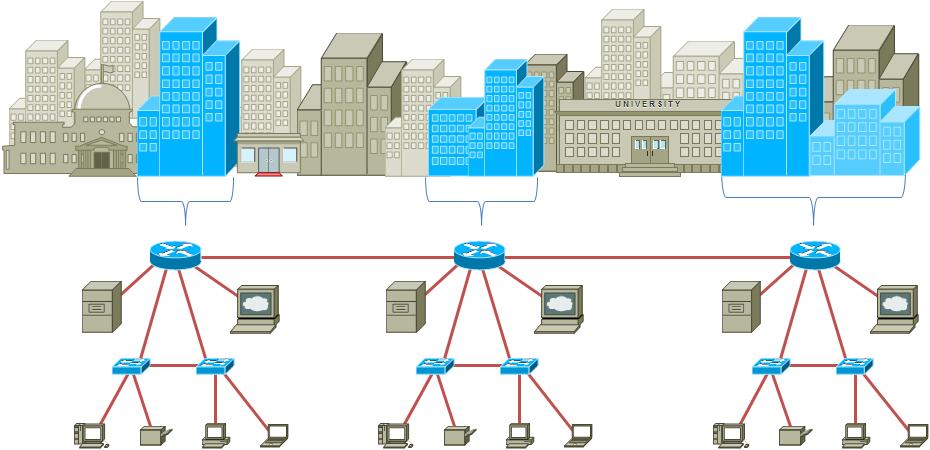 Jawaban uts unbaja bisa dibilang jaringan man merupakan gabungan dari beberapa jaringan lan jaringan ini kerap digunakan ccuart Choice Image