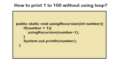 How to print 1 to 100 without using loop in Java? Example Solution