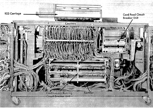 Back view of an IBM 403 accounting machine. From the IBM 402/403 Field Engineering Manual.
