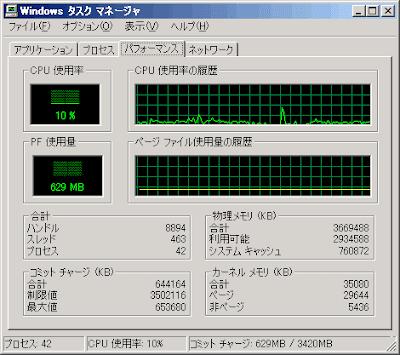 デフォルト構成・CPU使用率10%