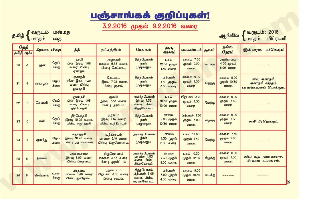 Kumudam Jothidam Rasi Palan - February 3 to 9, 2016 with Panchangam