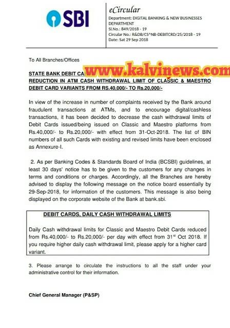 FLASH NEWS :- SBI வங்கி ATM மூலம் பணம் எடுக்கும் உச்சவரம்பு தொகை ரூ.40,000/இல் இருந்து 20,000/ஆக குறைப்பு!