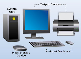 How do computers work What is Computer ?