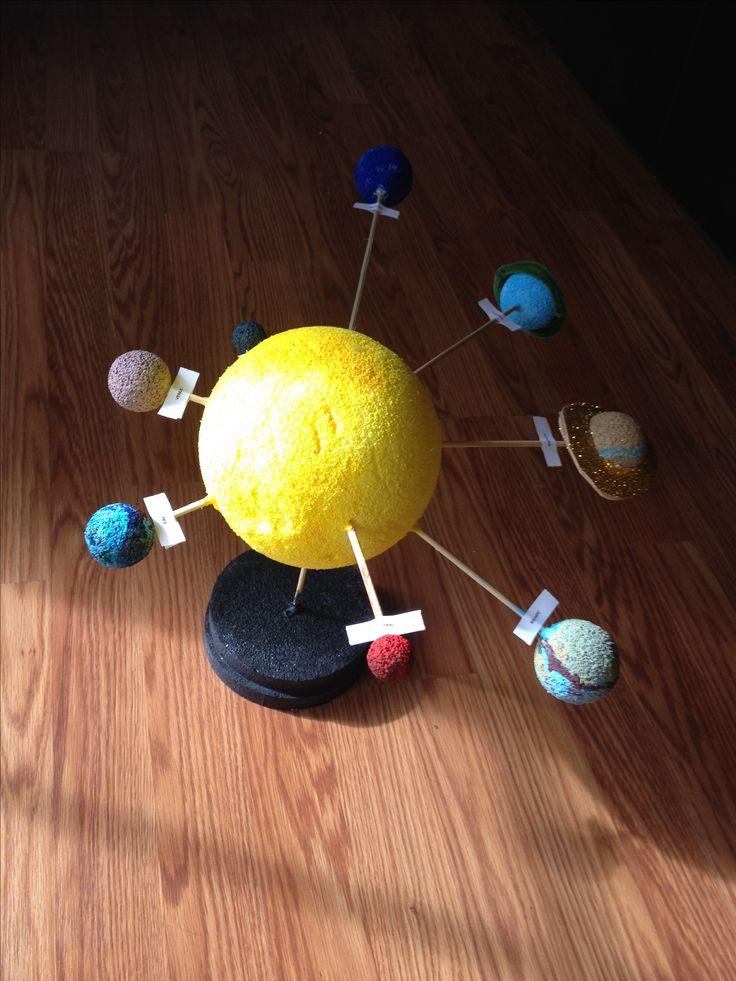 sistema-solar-maquetas-imagenes3