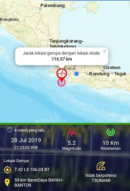 Gempa Sukabumi, Ini yang Dirasakan Warga Dekat Gunung Salak