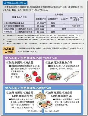 冷凍食品の成分規格