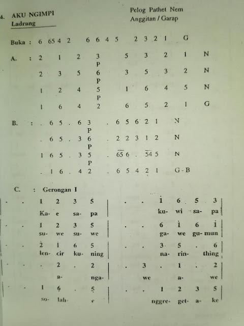 Ladrang Aku Ngimpi ( Notasi dan Cakepan ), Karya Ki Narto Sabdo