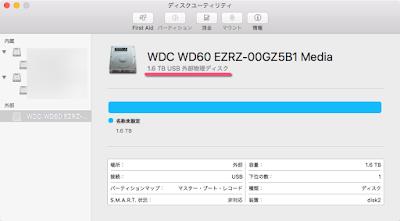 Macに接続しても1.6TBと認識