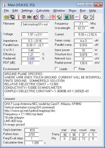 7.1 MHz Magnetic Loop Antenna Parameters -                     Vertical orientation