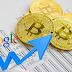 Bitcoin lên giá và bạn đã bỏ lỡ bao nhiêu cơ hội trong đời?