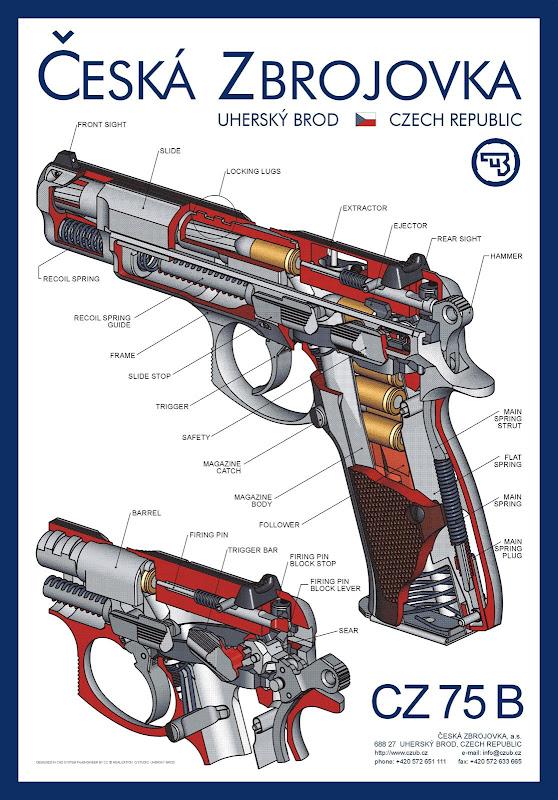 Пиштоли и револвери - Page 3 Cz75%252520cutaway