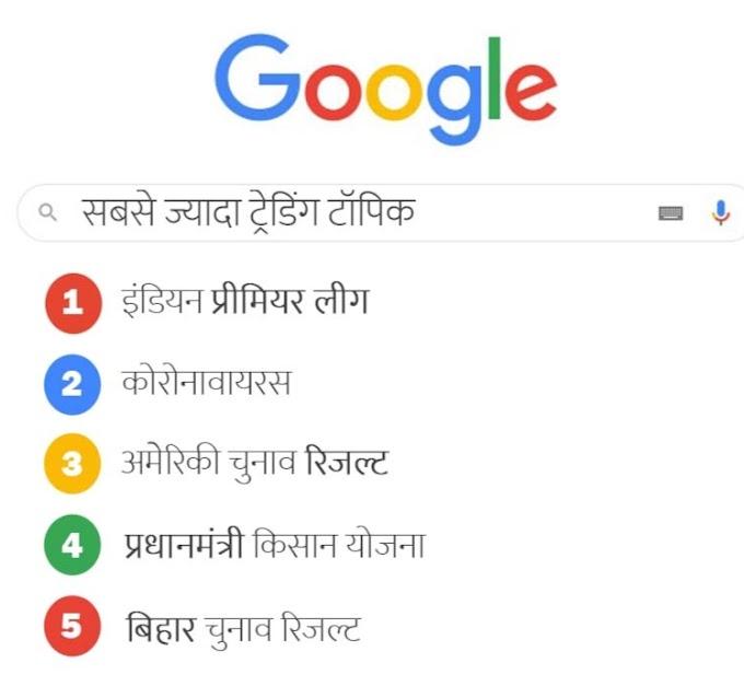 Google Searched Top Trending Topics in 2020: कोरोना नहीं बल्कि इस टॉपिक को भारत में किया गया सबसे ज्यादा सर्च, देखे पूरी लिस्ट