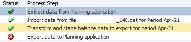 Data management, EPM Cloud, Error
