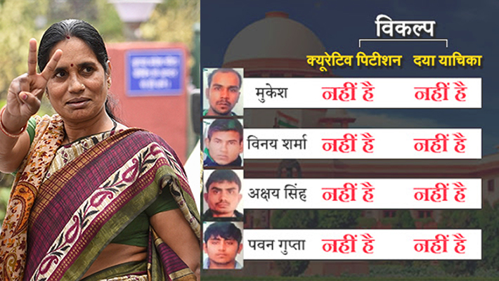 timeline of nibhaya case know all the details about delhi case KPP