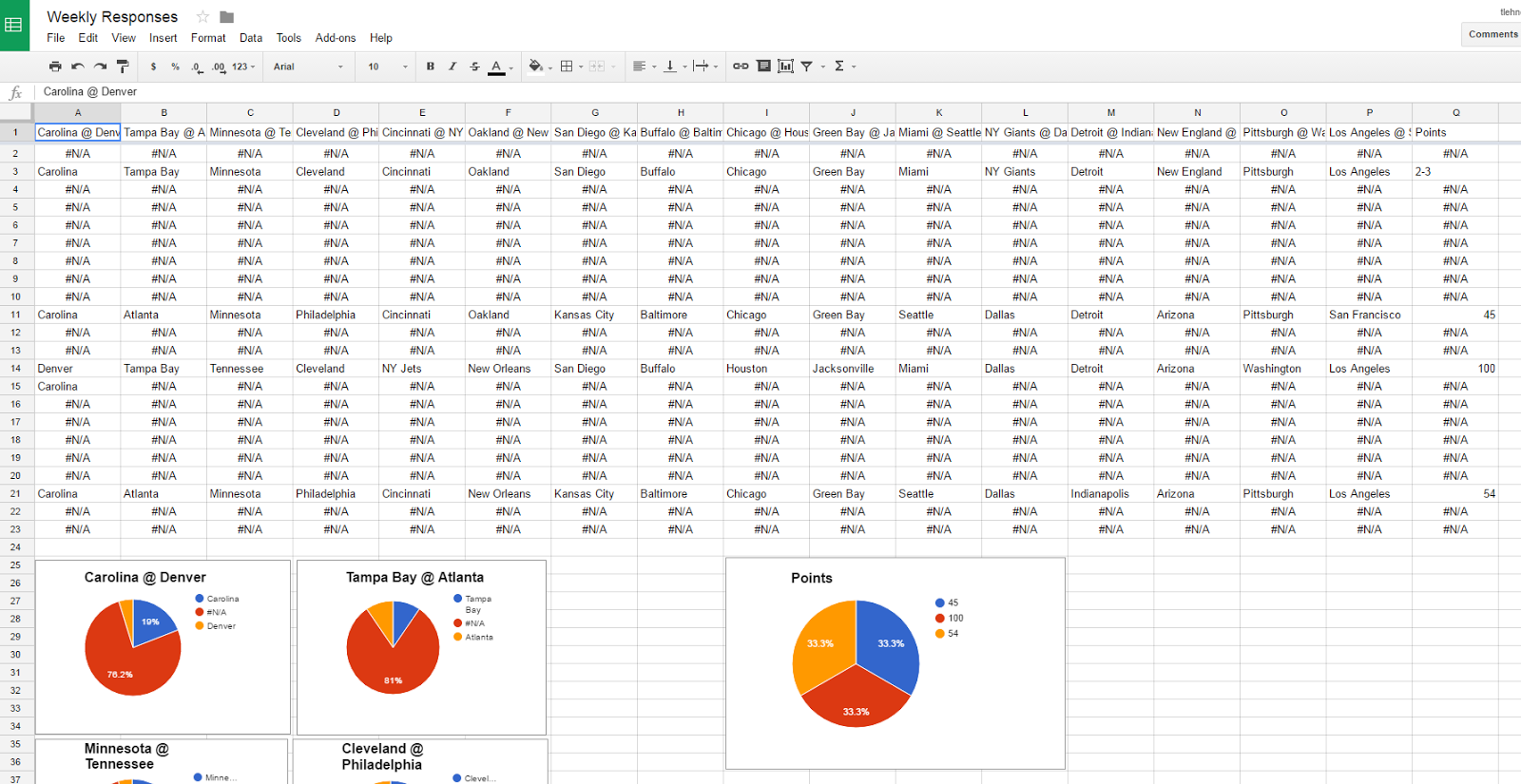 how to create a pie chart in google sheets